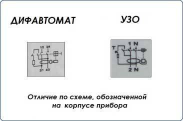 В чем отличие дифференциального автомата от узо