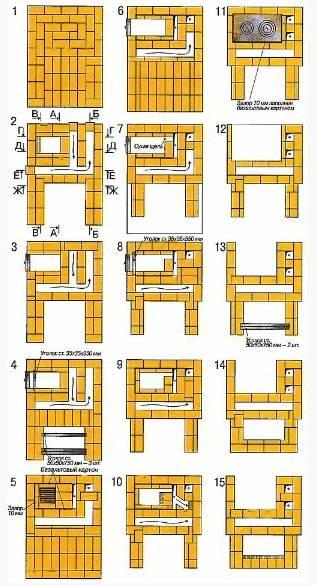 Печь на два этажа