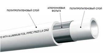 Размеры пп труб