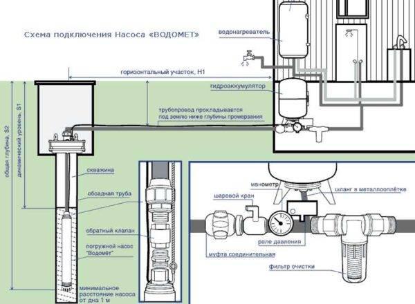 Монтаж гидроаккумулятора для систем водоснабжения своими руками