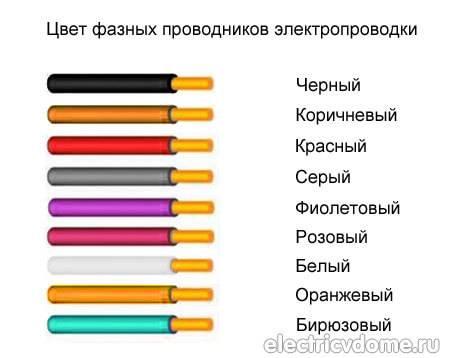 Провода цвета обозначают