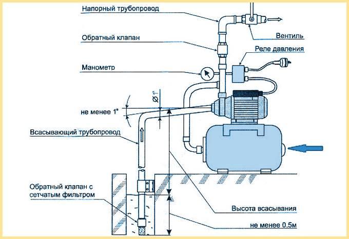 Блок автоматики джилекс схема подключения к гидроаккумулятору