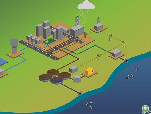 Очистные сооружения промышленных стоков