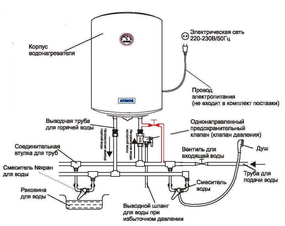 Монтаж водонагревателя проточного