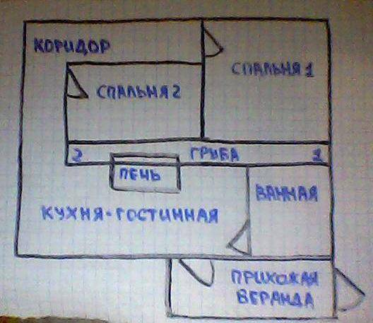 план дома с печным отоплением