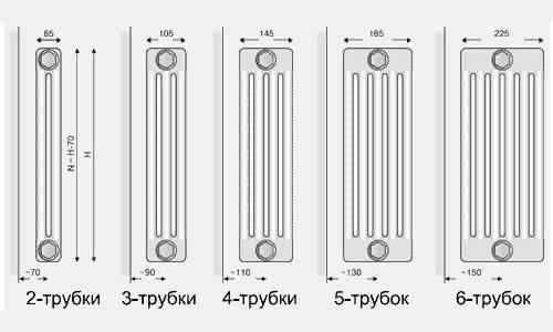 Расчет радиаторов отопления по площади калькулятор