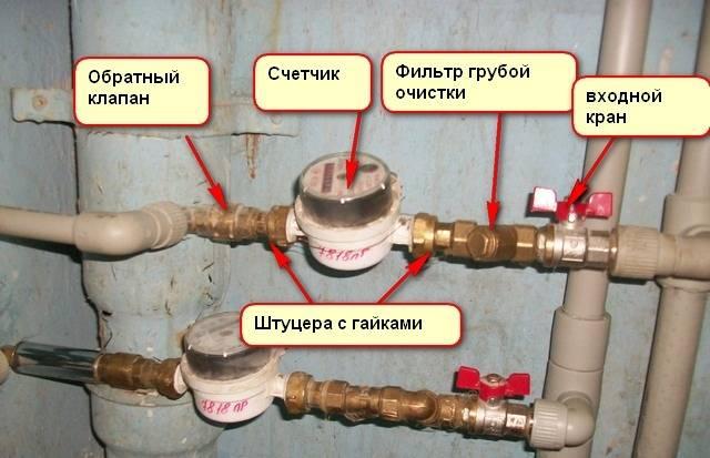 Нужен ли обратный клапан для насосной станции