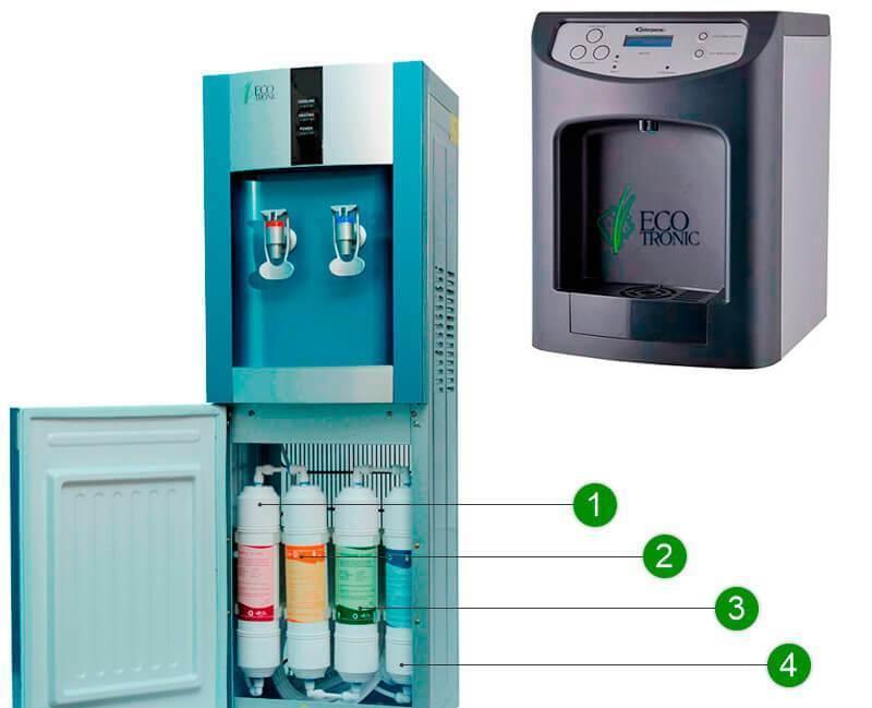 Какой фильтр для воды выбрать для квартиры