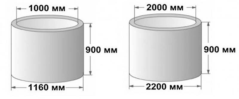 Наиболее распространенные размеры бетонных колец