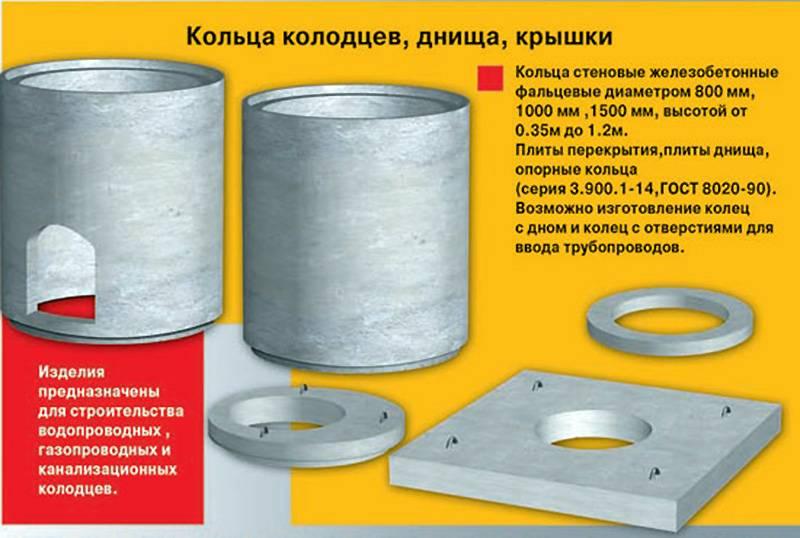 Фальцевые кольца и фасонные изделия