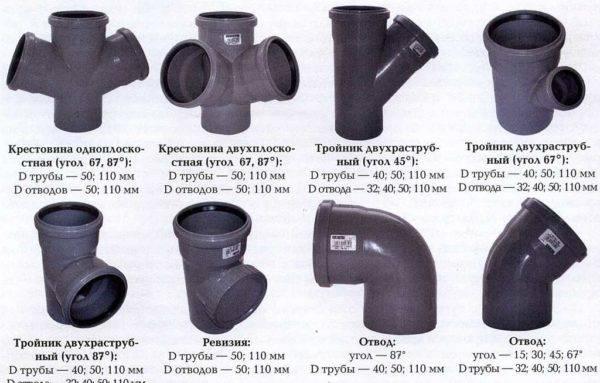 Размеры канализационных труб из пластика