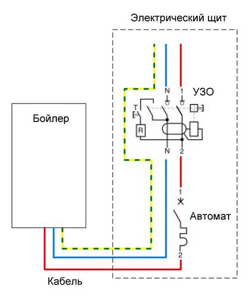Подсоединение водонагревателя к водопроводу