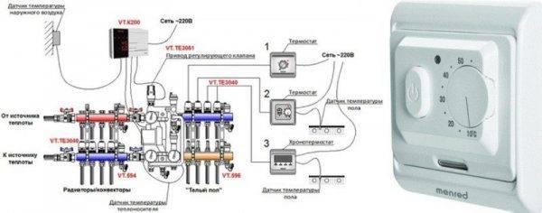 Термостатический регулятор температуры воды