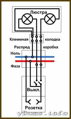 Как подключить люстру