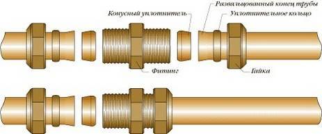 Опрессовка медных труб