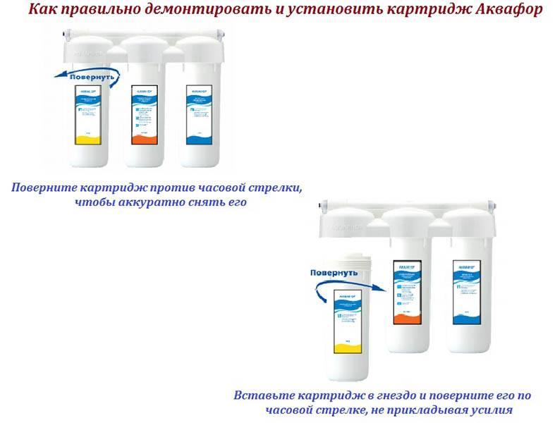 Как заменить фильтр аквафор