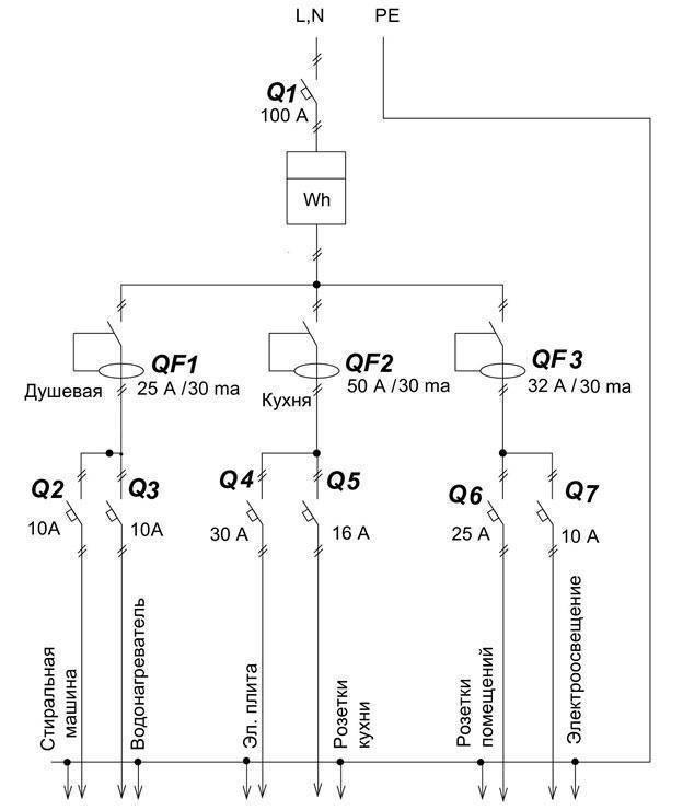 Схема электричества в доме