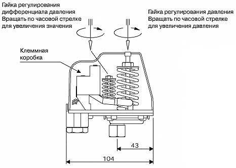 Регулировка станции водоснабжения