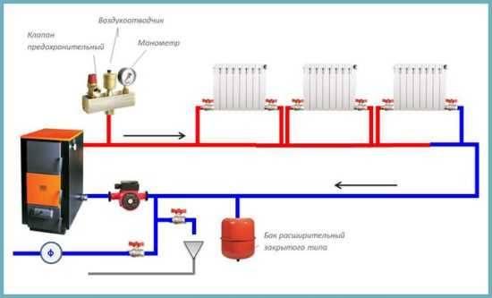 Заполнение системы отопления закрытого типа