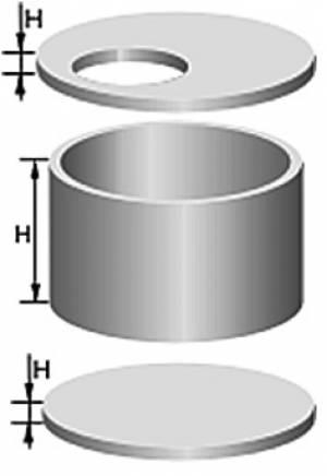 Объем жби кольца