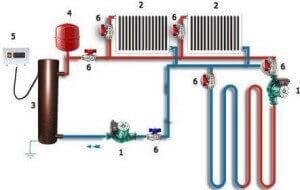 Подключение теплого пола электрического