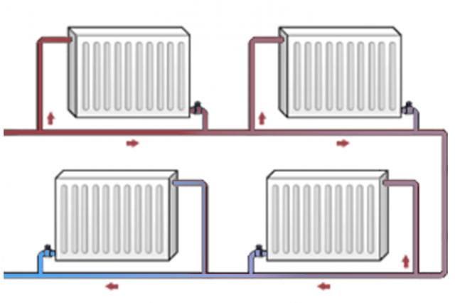 как соединить секции биметаллического радиатора