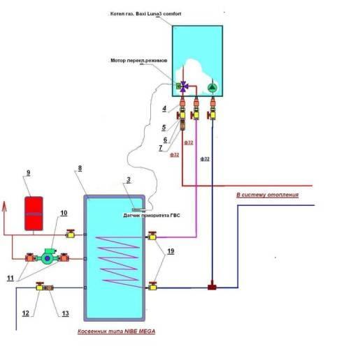 Обвязка двухконтурного газового котла
