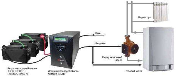 Как правильно поставить циркуляционный насос для отопления
