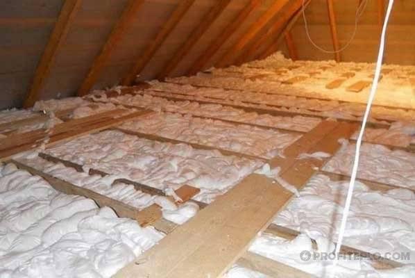Утеплители для наружных стен деревянного дома
