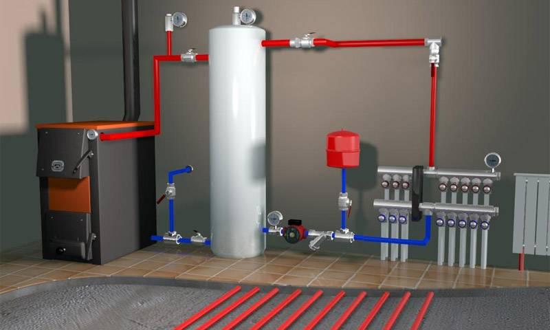 Обвязка котла отопления схема