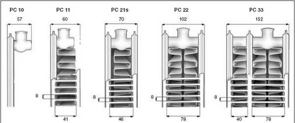 Радиаторы металлические для отопления