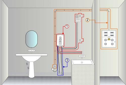 Установка проточного водонагревателя своими руками