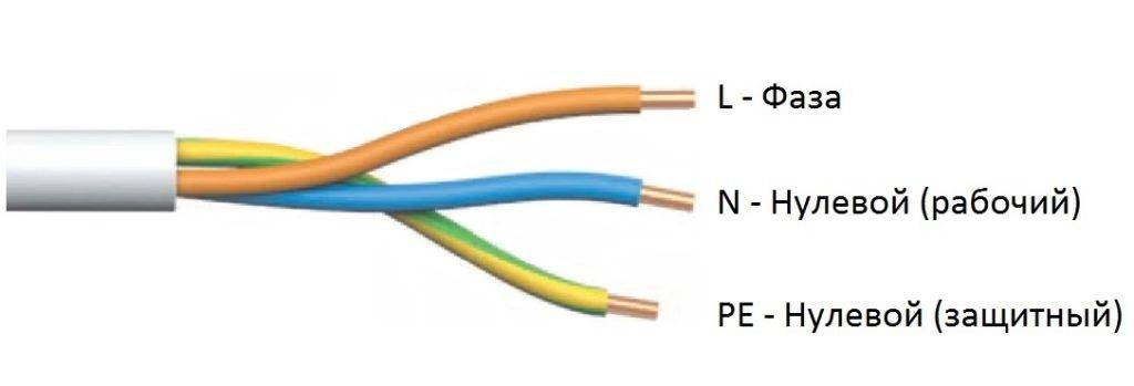 Какой провод использовать для проводки в доме