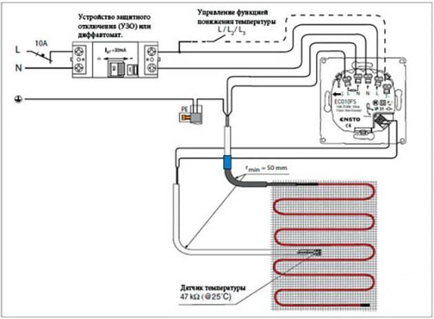 Как работает электрический теплый пол