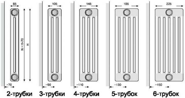 Мощность алюминиевого радиатора