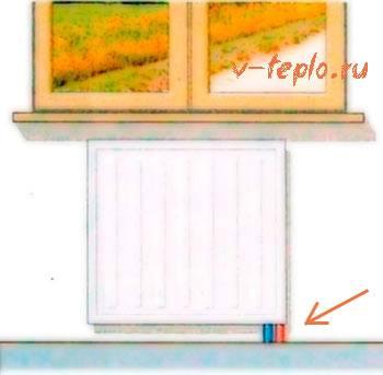 Радиаторы отопления металлические панельные