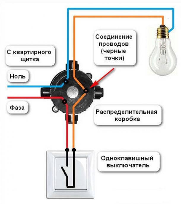 Как лучше соединять провода в распределительной коробке