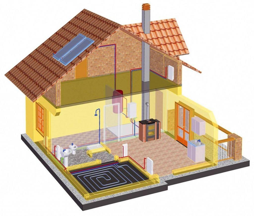 Проект небольшого дома с печным отоплением