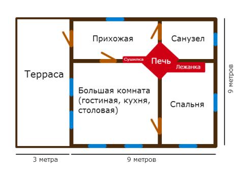 Планировка двухкомнатного дома с печью