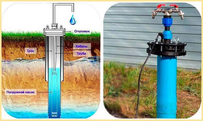 Как установить глубинный насос в скважину