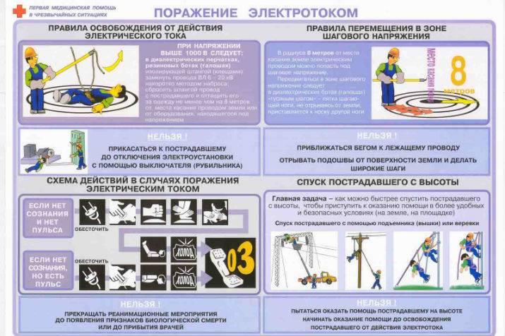 Защита от электрического тока
