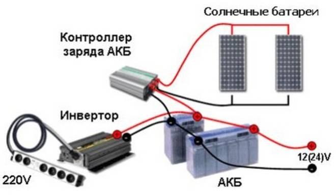 Солнечная батарея аккумулятор