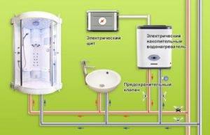 Кабель для подогрева водопровода внутри трубы