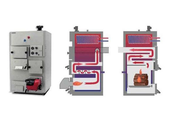 Комбинированные котлы отопления газ дрова