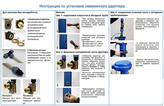 Установка скважинного адаптера