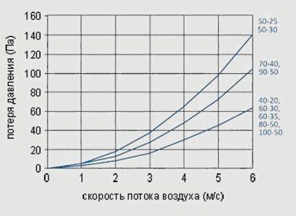 Рекуператор вентиляция