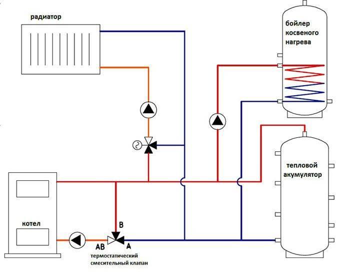 Трехходовой кран для отопления с терморегулятором