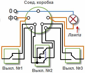 Схема подключения проходного выключателя с 4х мест