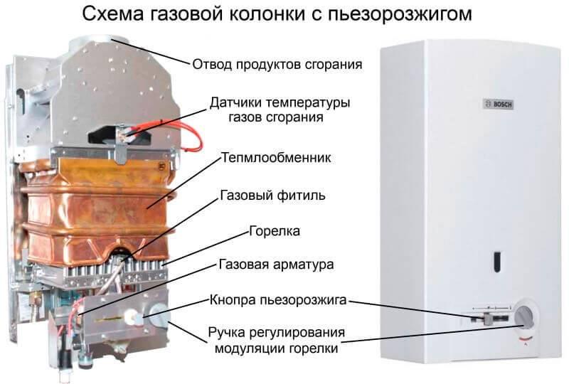 Двухконтурный газовый котел для отопления