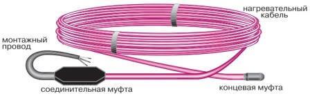 Как соединить греющий кабель